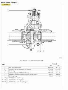 Iveco Daily Workshop Repair Manual Download 1998