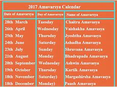 2017 Calendar Amavasya dates – New moon dates 2019