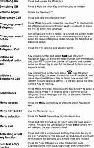 Sepura Plc Stp9280 Tetra Portable Terminal User Manual