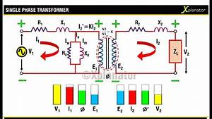 Single Phase Transformer   Equivalent Circuit And Working