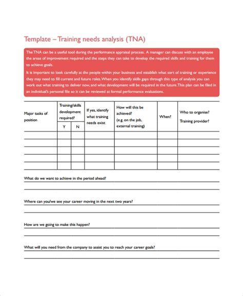 training  analysis templates   apple