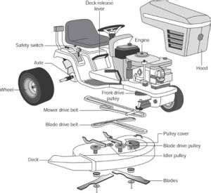 Arien Snowblower Wiring Diagram by Ford Gt85 Sale