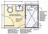 walk in shower dimensions Minimum dimensions walking shower   remodeling ideas ...