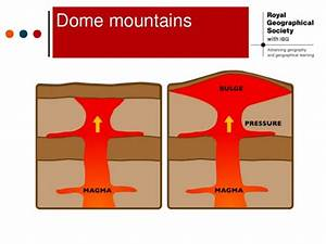 The Formation Of Mountains
