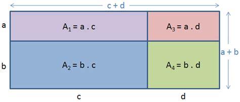 multiplizieren von summen und differenzen