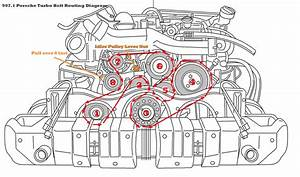 Fan Belts 997 Turbo