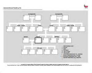 microsoft word genogram template 31 genogram templates free word pdf psd documents