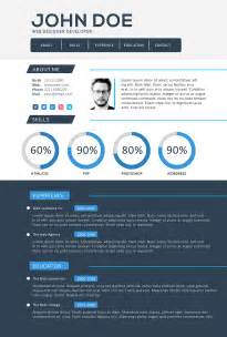 curriculum vitae web page template front end web developer resume