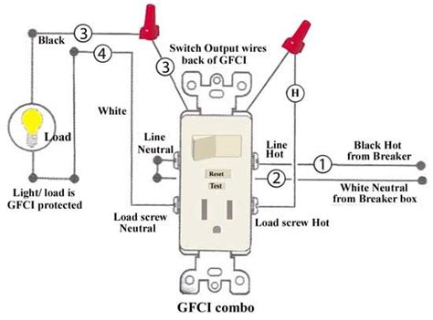 Gfci Combination Wiring Electrical Upgrades Pinterest