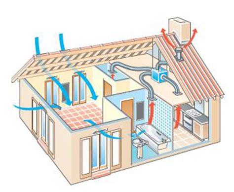 comment humidifier l air d une chambre vmc renouveler l 39 air de la maison avec une vmc ou