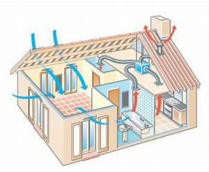 Comment Installer Une Vmc : vmc renouveler l 39 air de la maison avec une vmc double ou ~ Dailycaller-alerts.com Idées de Décoration