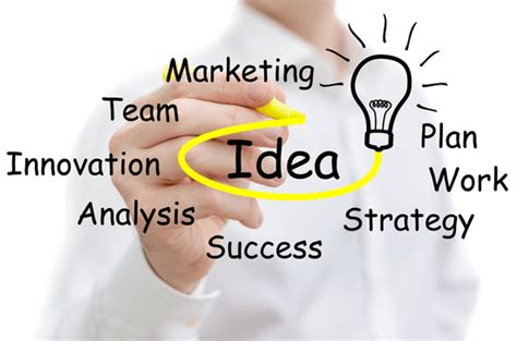 Marketing Ideas by 12 Utterly Easy Marketing Ideas You Can Try This Yearstart