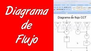 Como Hacer Un Diagrama De Flujo En Word 2007 2010