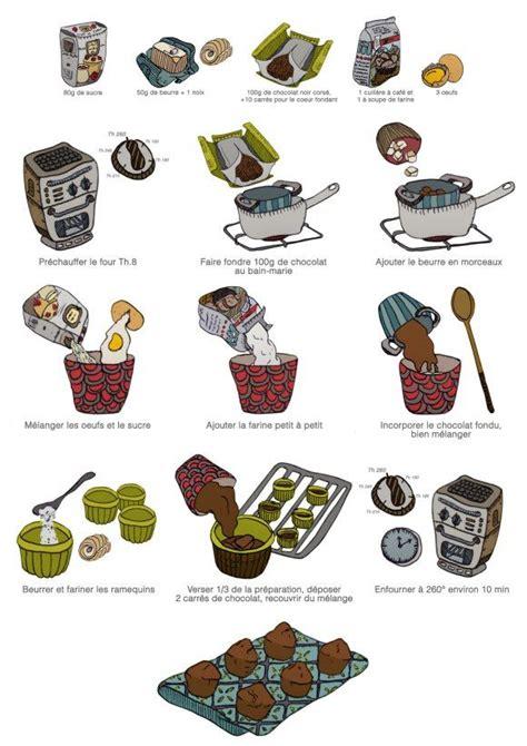 picto cuisine les 137 meilleures images du tableau cuisine picto sur