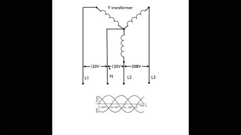 define  parallel circuit phase sendb