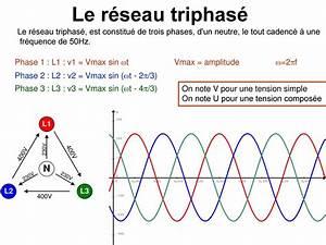Formule Puissance Electrique : le r seau triphas le r seau triphas est constitu de ~ Dode.kayakingforconservation.com Idées de Décoration