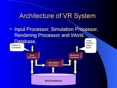 virtual reality prezentatsiya onlayn