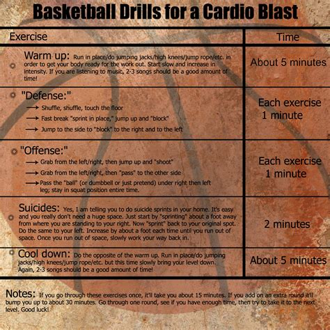 basketball drills   cardio blast  good mama