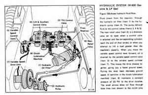 Bobcat 743b Parts Diagram Pdf  Engine  Wiring Diagram Images