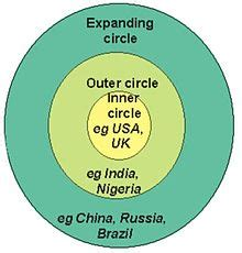 World Englishes - Wikipedia
