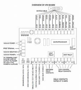 Securitron 59 User Digital Keypad