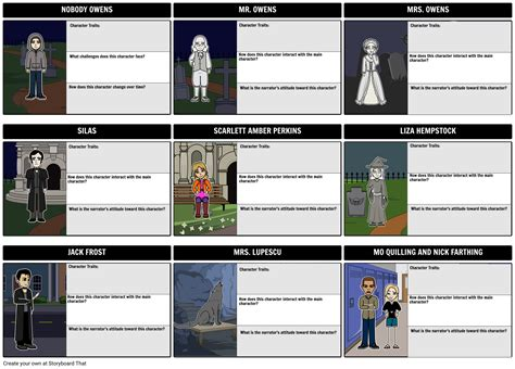 The Graveyard Book Characters Summary Gothic Elements