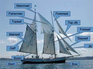 Bilge Ship Archives