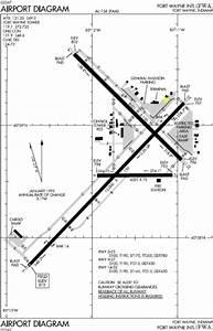 Cyvr Airport Diagram