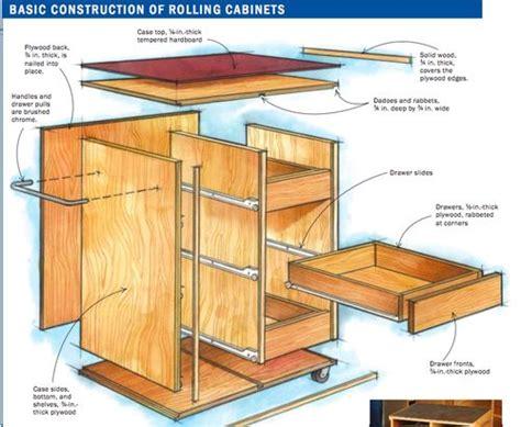 build rolling tool storage cabinet plans  plans