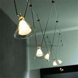 Spot Fil Tendu : conseils pour luminaire salon ~ Premium-room.com Idées de Décoration
