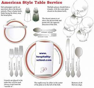 American Style Table Setting