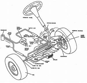 Hydraulic Assisted Power Steering System