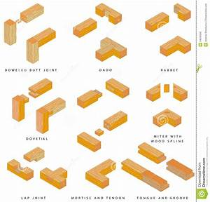 Wooden Joints Stock Photography - Image: 34045642