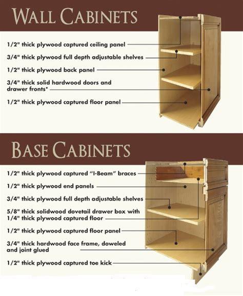 Cabinet Quality   Kitchen Prefab cabinets,RTA kitchen
