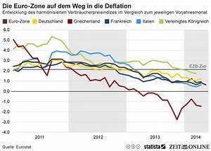 Was Ist Deflation : infografik die eurozone auf dem weg in die deflation statista ~ Frokenaadalensverden.com Haus und Dekorationen