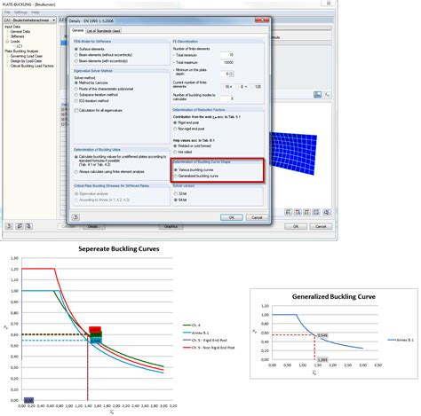 options  calculating reduction factors dlubal software