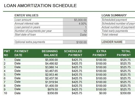 Amortization Table Excel - loan amortization schedule
