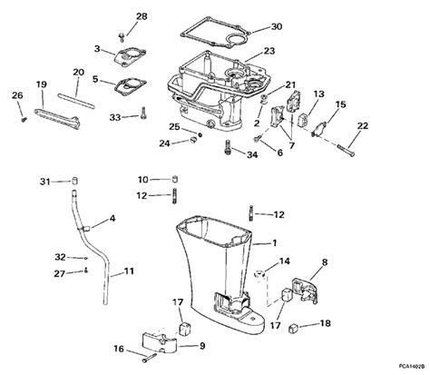 Johnson Outboard Motor Parts Diagram Impremedia