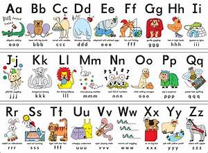 clip art letters of the alphabet silly alphabet abc wall With learning letters for toddlers