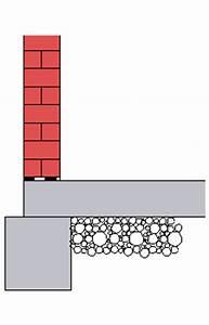 Sauberkeitsschicht Unter Bodenplatte : kapillarbrechende schicht dachdeckerwiki ~ Frokenaadalensverden.com Haus und Dekorationen