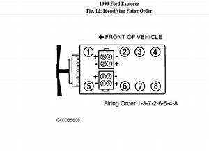 Would You Know The Firing Order For 1999 Ford Explorer
