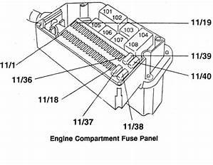 1996 Volvo 850 Fuse Diagram 24495 Getacd Es