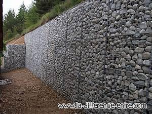 Mur De Soutenement En Gabion : quelle est la difference entre mur de sout nement et mur ~ Melissatoandfro.com Idées de Décoration