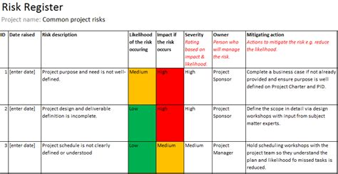 common project risks  risk register