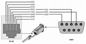 Rj12 To Rj45 Pin Wiring Diagram