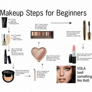 Makeup For Beginners  How To Apply Makeup Step By Step!