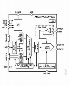 Av To Rf Converter Circuit Diagram