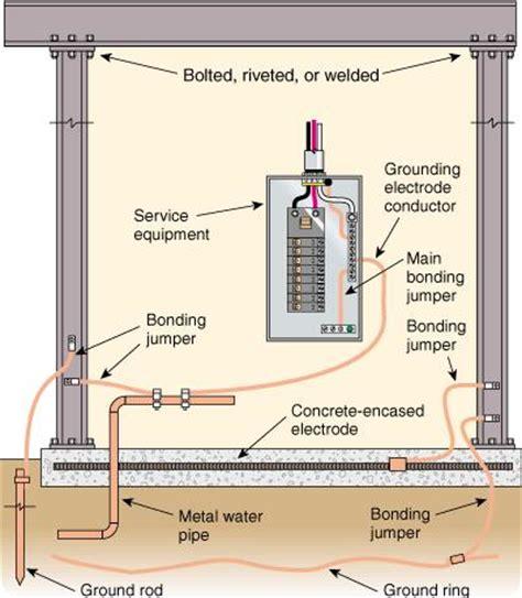 bonding jumper does ground rod work ecn electrical forums