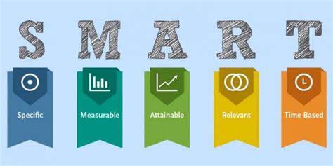 smart method  develop fundraising goals sumac
