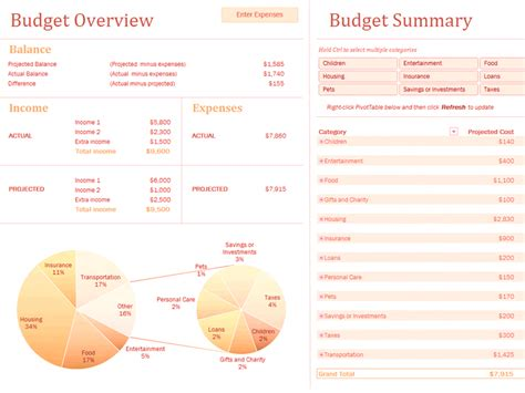excel chart templates family budget